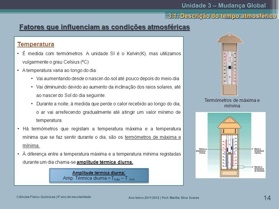Unidade 3 – Mudança Global Ciências Físico-Químicas | 8º ano de escolaridade 14 Ano letivo 2011/2012 | Prof. Marília Silva Soares Fatores que influenc