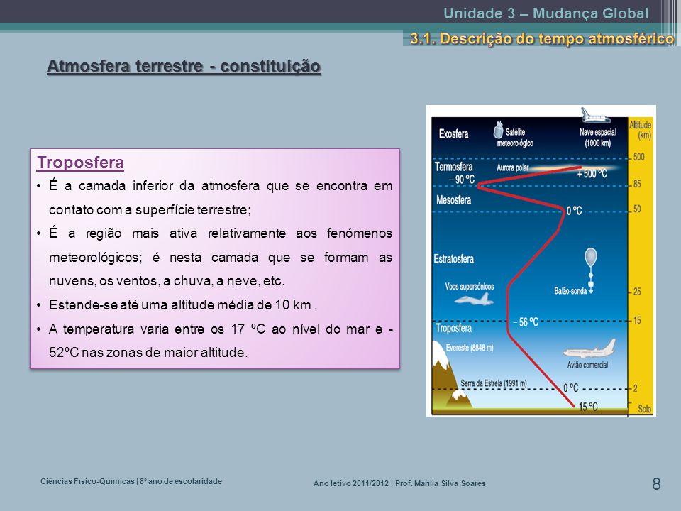 Unidade 3 – Mudança Global Ciências Físico-Químicas | 8º ano de escolaridade 8 Ano letivo 2011/2012 | Prof. Marília Silva Soares Atmosfera terrestre -