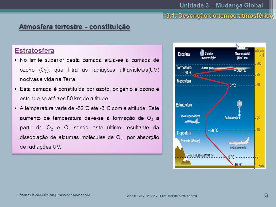 Unidade 3 – Mudança Global Ciências Físico-Químicas | 8º ano de escolaridade 9 Ano letivo 2011/2012 | Prof. Marília Silva Soares Atmosfera terrestre -
