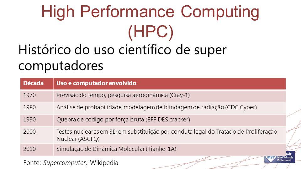 High Performance Computing (HPC) Histórico do uso científico de super computadores DécadaUso e computador envolvido 1970Previsão do tempo, pesquisa ae