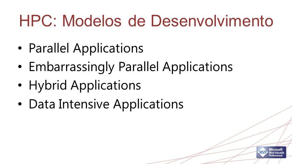 HPC: Modelos de Desenvolvimento Parallel Applications Embarrassingly Parallel Applications Hybrid Applications Data Intensive Applications