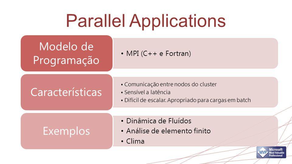 Parallel Applications MPI (C++ e Fortran) Modelo de Programação Comunicação entre nodos do cluster Sensível a latência Difícil de escalar. Apropriado