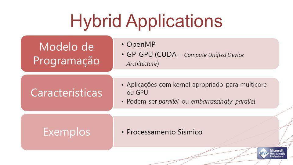 Hybrid Applications OpenMP GP-GPU (CUDA – Compute Unified Device Architecture ) Modelo de Programação Aplicações com kernel apropriado para multicore ou GPU Podem ser parallel ou embarrassingly parallel Características Processamento Sísmico Exemplos