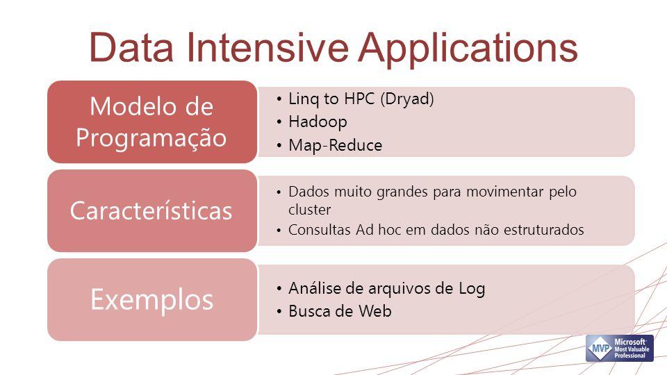 Data Intensive Applications Linq to HPC (Dryad) Hadoop Map-Reduce Modelo de Programação Dados muito grandes para movimentar pelo cluster Consultas Ad hoc em dados não estruturados Características Análise de arquivos de Log Busca de Web Exemplos