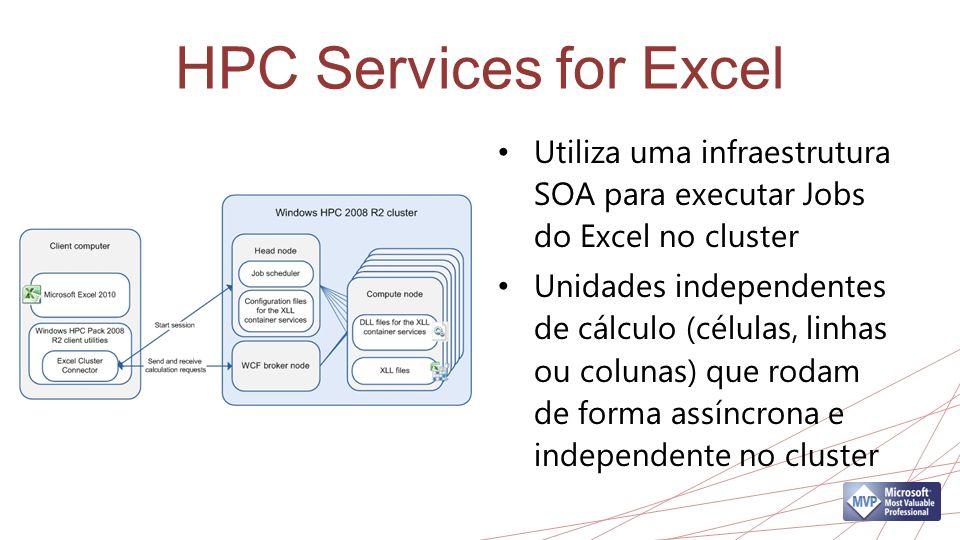 HPC Services for Excel Utiliza uma infraestrutura SOA para executar Jobs do Excel no cluster Unidades independentes de cálculo (células, linhas ou colunas) que rodam de forma assíncrona e independente no cluster