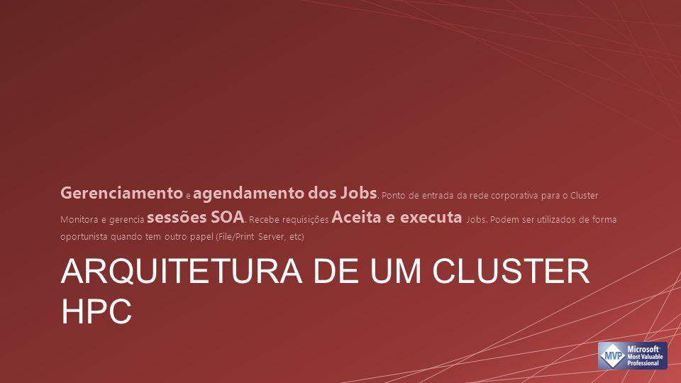 ARQUITETURA DE UM CLUSTER HPC Gerenciamento e agendamento dos Jobs. Ponto de entrada da rede corporativa para o Cluster Monitora e gerencia sessões SO