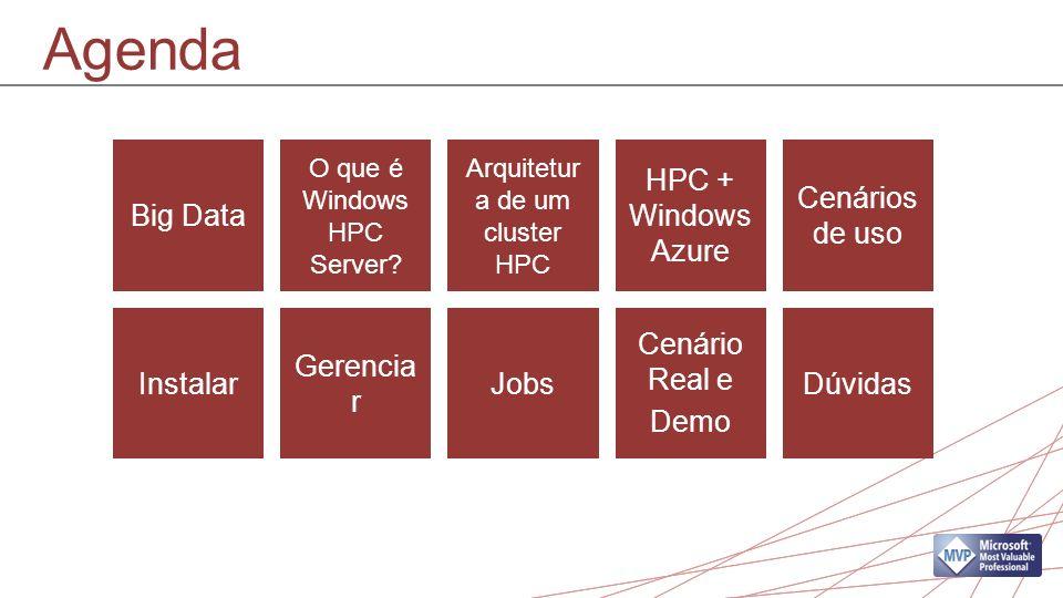 Agenda Big Data O que é Windows HPC Server? Arquitetur a de um cluster HPC HPC + Windows Azure Cenários de uso Dúvidas Cenário Real e Demo Jobs Gerenc