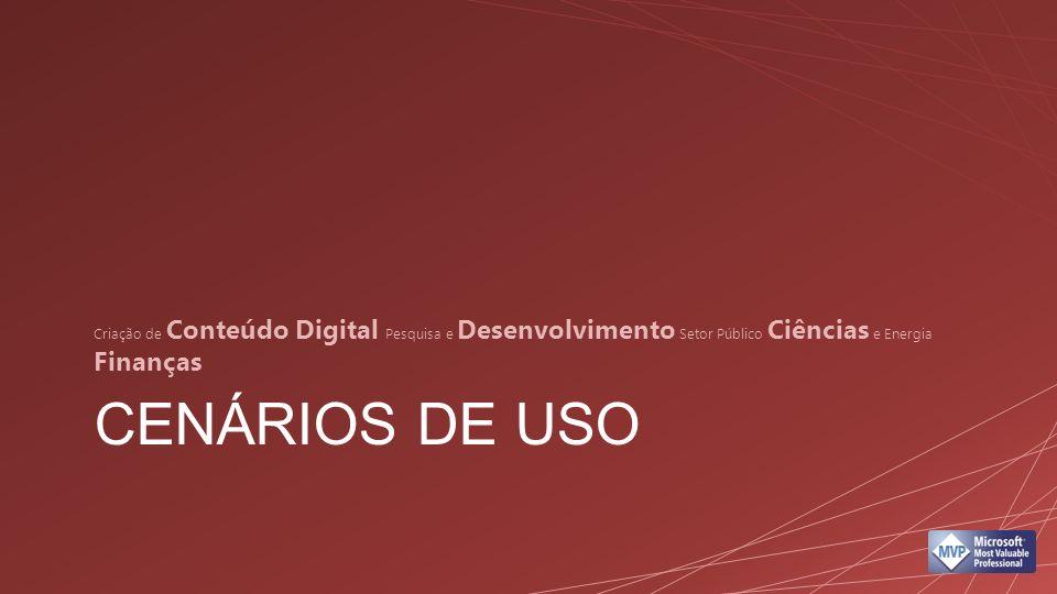 CENÁRIOS DE USO Criação de Conteúdo Digital Pesquisa e Desenvolvimento Setor Público Ciências e Energia Finanças