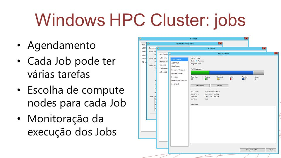 Windows HPC Cluster: jobs Agendamento Cada Job pode ter várias tarefas Escolha de compute nodes para cada Job Monitoração da execução dos Jobs