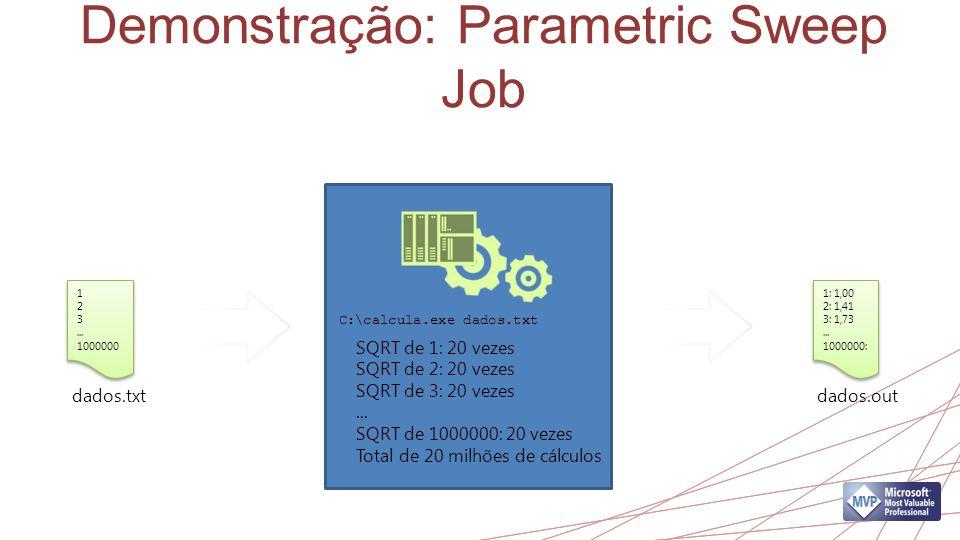 C:\calcula.exe dados.txt dados.txt 1 2 3... 1000000 1 2 3... 1000000 dados.out 1: 1,00 2: 1,41 3: 1,73... 1000000: 1: 1,00 2: 1,41 3: 1,73... 1000000:
