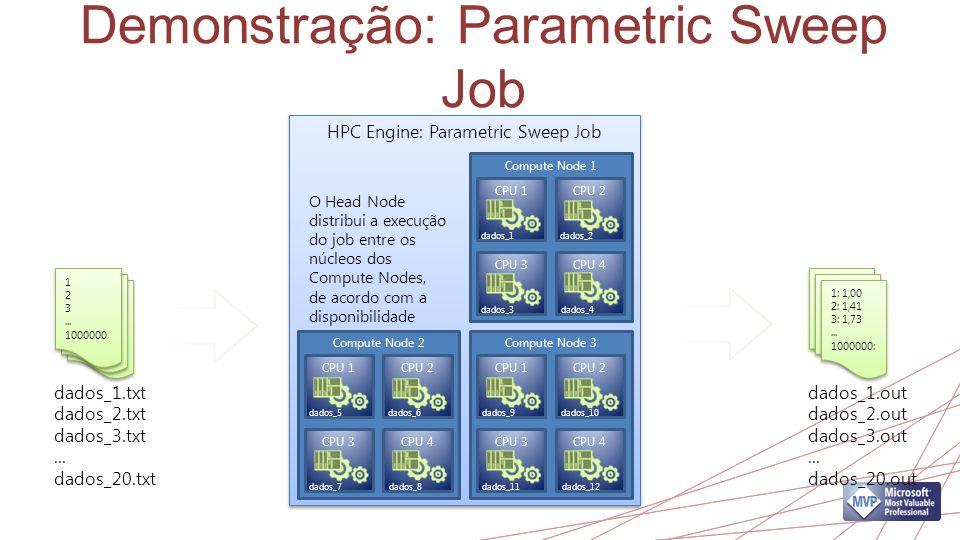 1: 1,00 2: 1,41 3: 1,73... 1000000: 1: 1,00 2: 1,41 3: 1,73... 1000000: HPC Engine: Parametric Sweep Job Compute Node 1 CPU 1CPU 2 CPU 3CPU 4 dados_1.