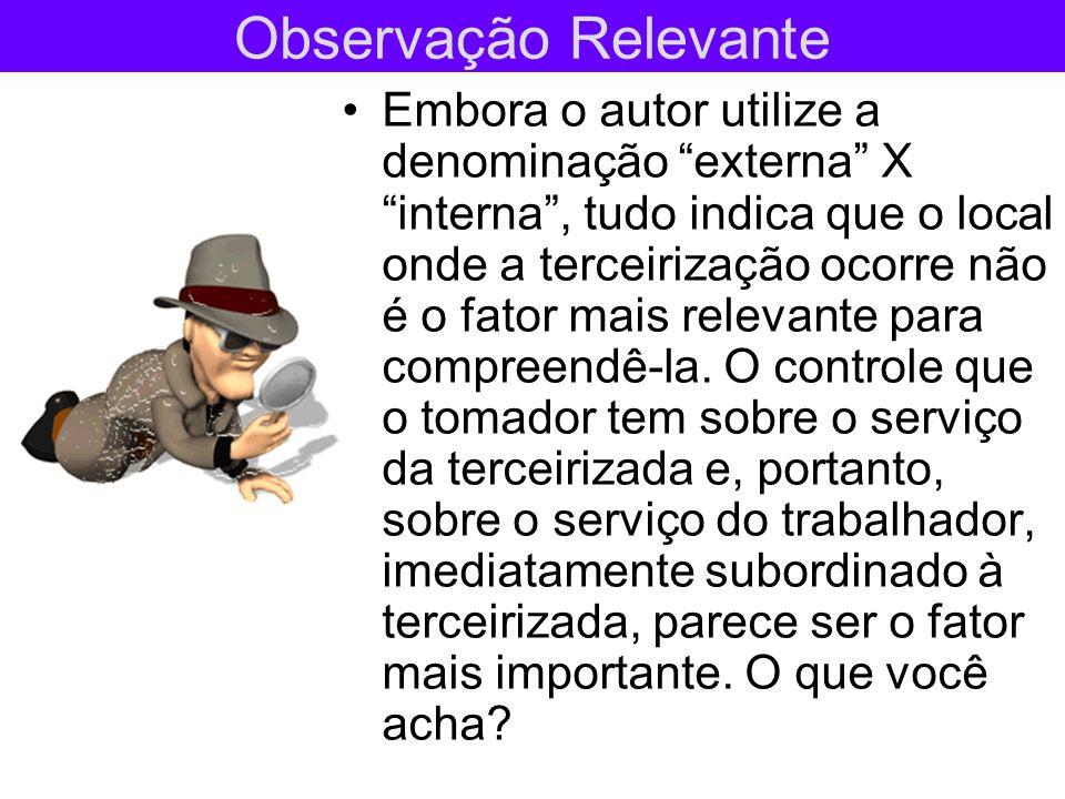 Observação Relevante Embora o autor utilize a denominação externa X interna, tudo indica que o local onde a terceirização ocorre não é o fator mais re