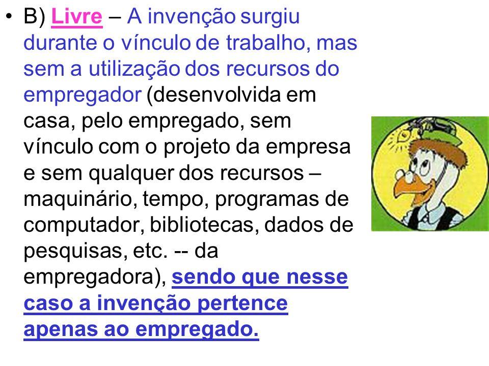 B) Livre – A invenção surgiu durante o vínculo de trabalho, mas sem a utilização dos recursos do empregador (desenvolvida em casa, pelo empregado, sem