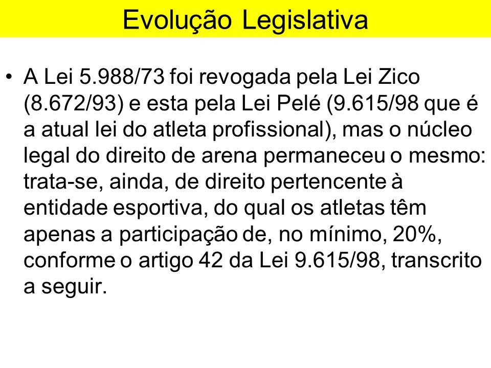 Evolução Legislativa A Lei 5.988/73 foi revogada pela Lei Zico (8.672/93) e esta pela Lei Pelé (9.615/98 que é a atual lei do atleta profissional), ma