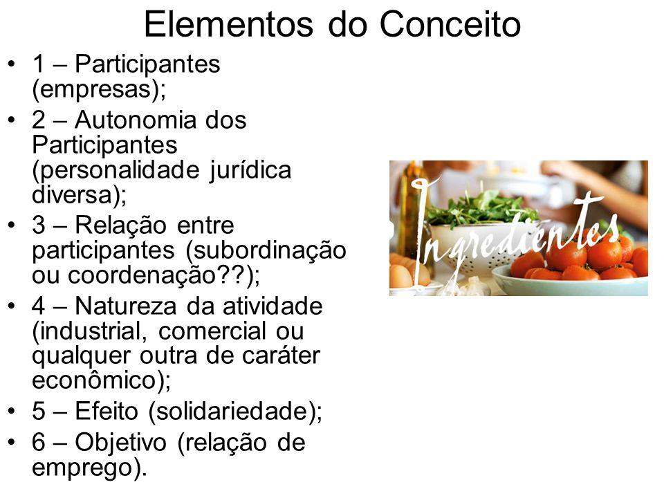 Elementos do Conceito 1 – Participantes (empresas); 2 – Autonomia dos Participantes (personalidade jurídica diversa); 3 – Relação entre participantes