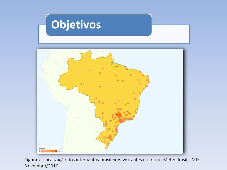 Objetivos Figura 3: Localização dos internautas estrangeiros visitantes do fórum MeteoBrasil, IMD, Novembro/2010