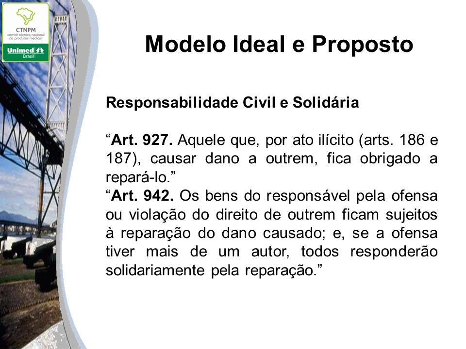 Modelo Ideal e Proposto Responsabilidade Civil e Solidária Art. 927. Aquele que, por ato ilícito (arts. 186 e 187), causar dano a outrem, fica obrigad