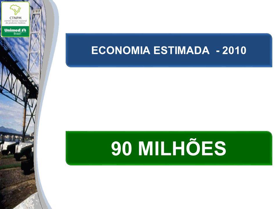 ECONOMIA ESTIMADA - 2010 90 MILHÕES