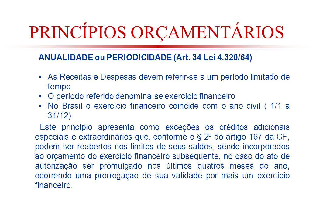 PRINCÍPIOS ORÇAMENTÁRIOS ANUALIDADE ou PERIODICIDADE (Art.