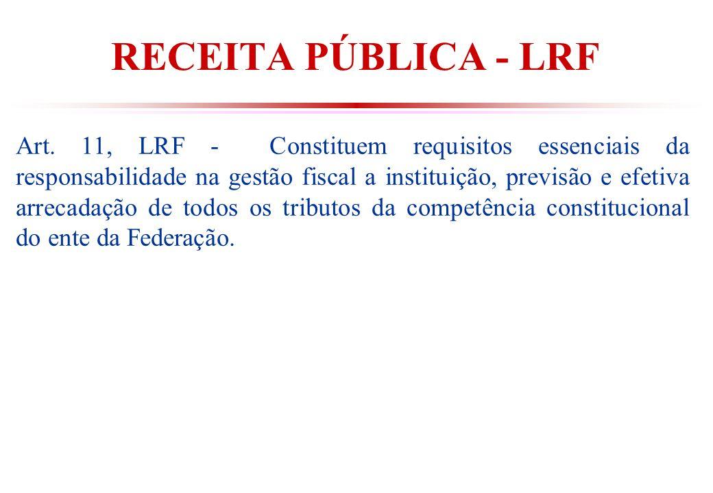 RECEITA PÚBLICA - LRF Art.