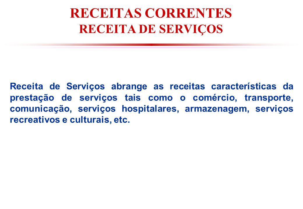 RECEITAS CORRENTES RECEITA DE SERVIÇOS Receita de Serviços abrange as receitas características da prestação de serviços tais como o comércio, transporte, comunicação, serviços hospitalares, armazenagem, serviços recreativos e culturais, etc.