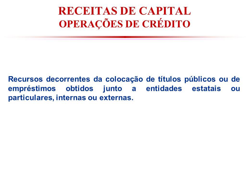 RECEITAS DE CAPITAL OPERAÇÕES DE CRÉDITO Recursos decorrentes da colocação de títulos públicos ou de empréstimos obtidos junto a entidades estatais ou particulares, internas ou externas.