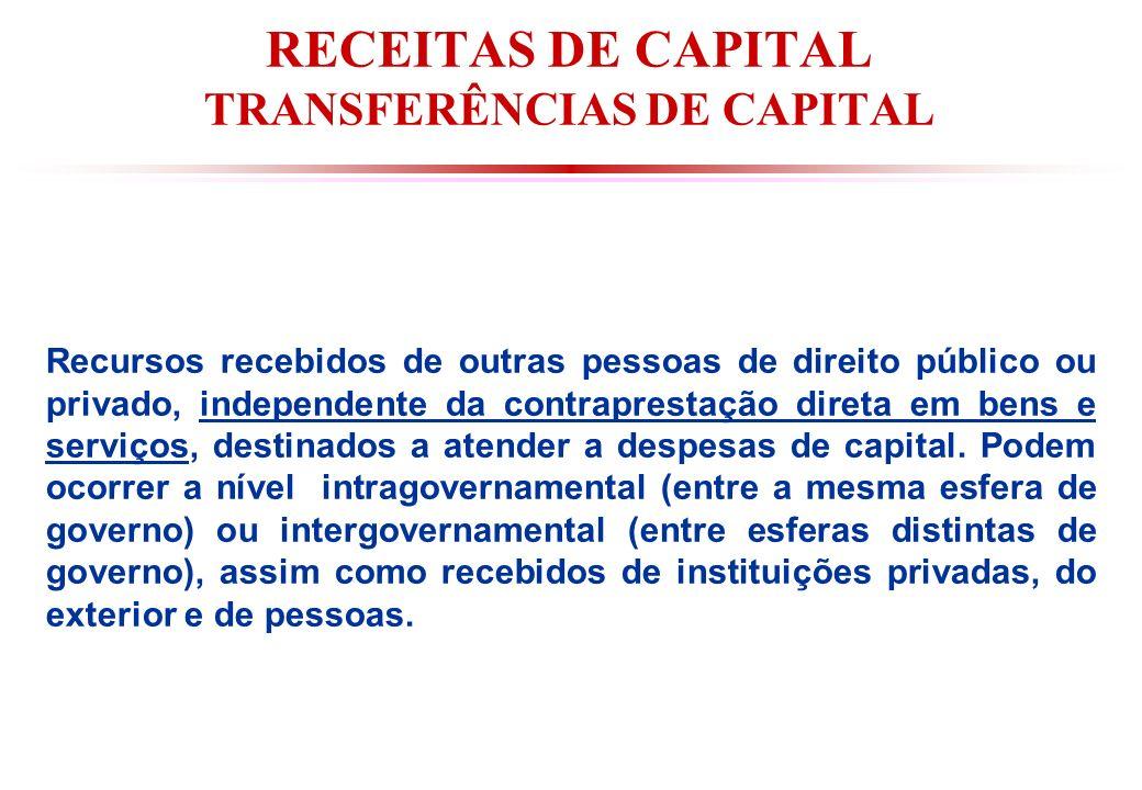 RECEITAS DE CAPITAL TRANSFERÊNCIAS DE CAPITAL Recursos recebidos de outras pessoas de direito público ou privado, independente da contraprestação direta em bens e serviços, destinados a atender a despesas de capital.