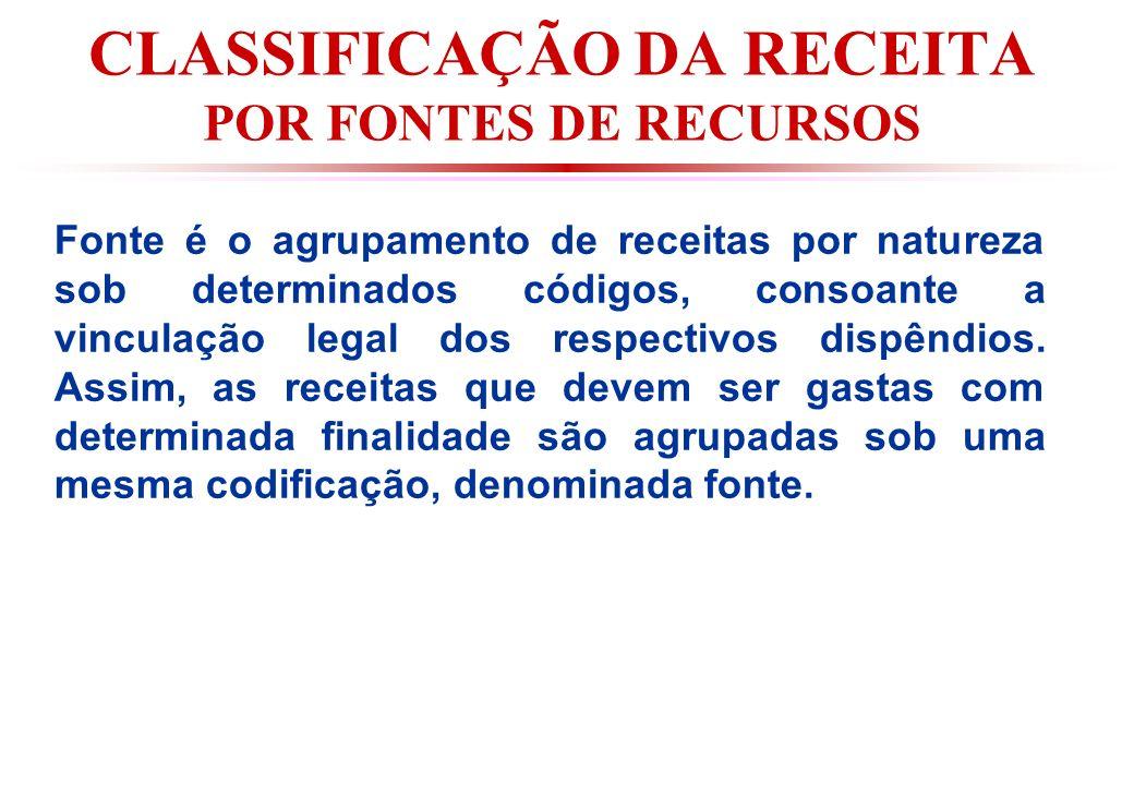 CLASSIFICAÇÃO DA RECEITA POR FONTES DE RECURSOS Fonte é o agrupamento de receitas por natureza sob determinados códigos, consoante a vinculação legal dos respectivos dispêndios.