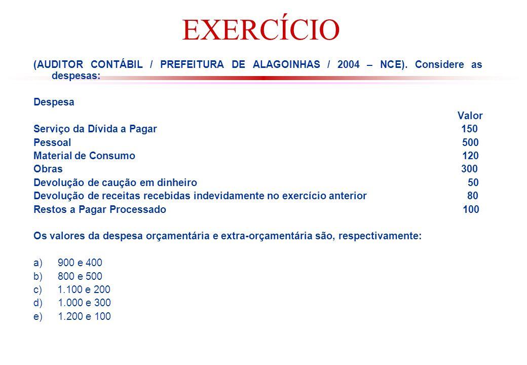EXERCÍCIO (AUDITOR CONTÁBIL / PREFEITURA DE ALAGOINHAS / 2004 – NCE).