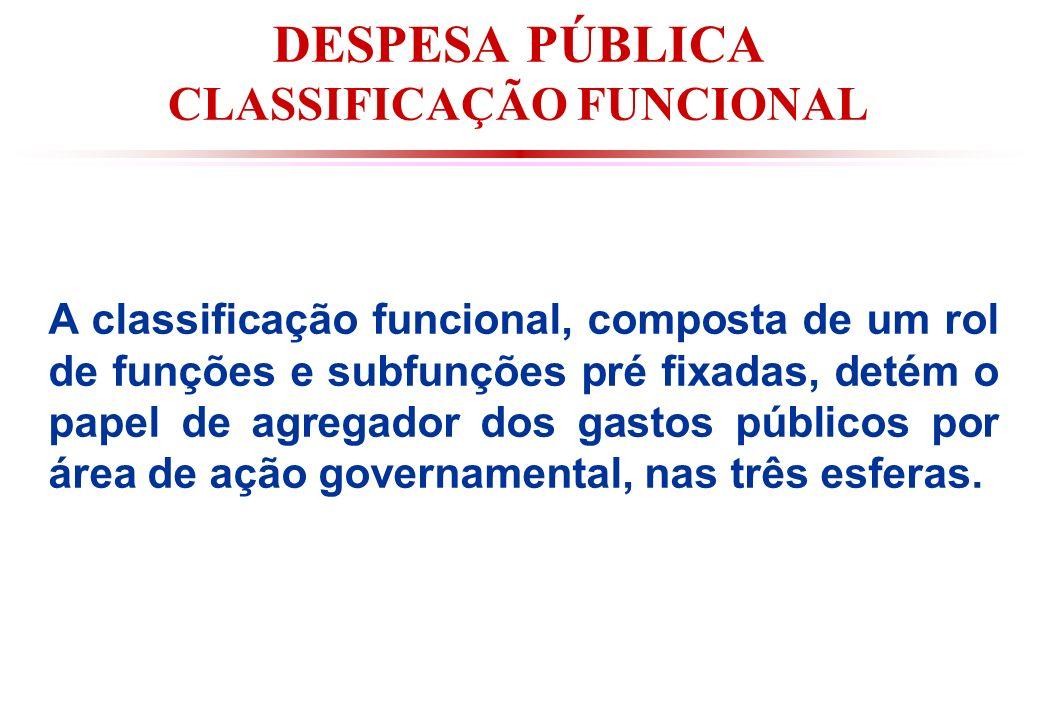 DESPESA PÚBLICA CLASSIFICAÇÃO FUNCIONAL A classificação funcional, composta de um rol de funções e subfunções pré fixadas, detém o papel de agregador dos gastos públicos por área de ação governamental, nas três esferas.