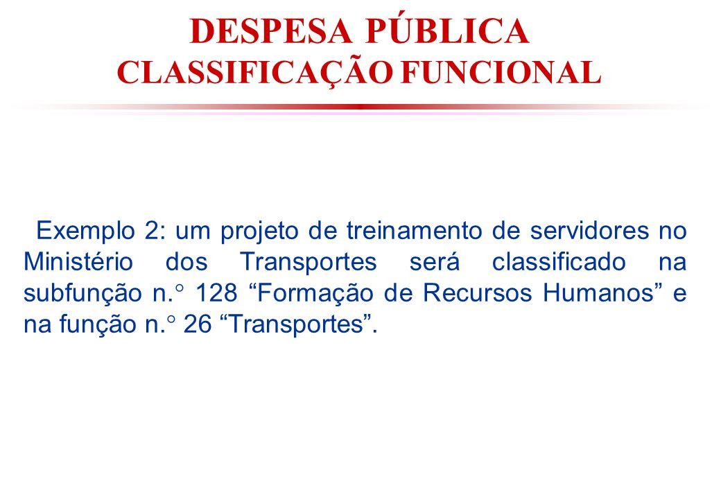 DESPESA PÚBLICA CLASSIFICAÇÃO FUNCIONAL Exemplo 2: um projeto de treinamento de servidores no Ministério dos Transportes será classificado na subfunção n.° 128 Formação de Recursos Humanos e na função n.° 26 Transportes.