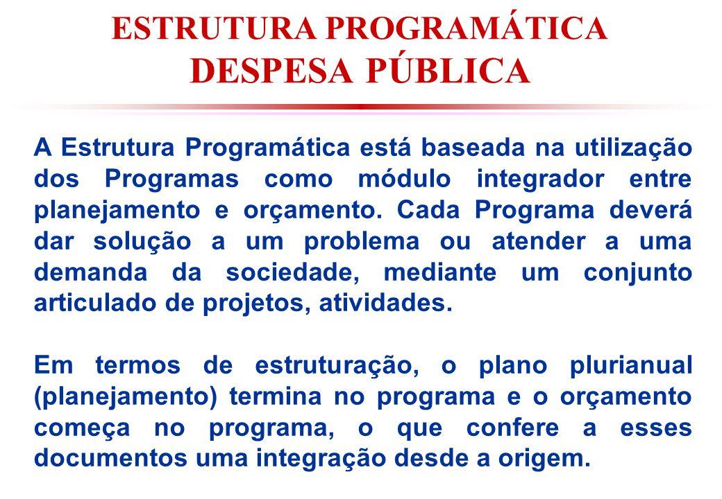ESTRUTURA PROGRAMÁTICA DESPESA PÚBLICA A Estrutura Programática está baseada na utilização dos Programas como módulo integrador entre planejamento e orçamento.