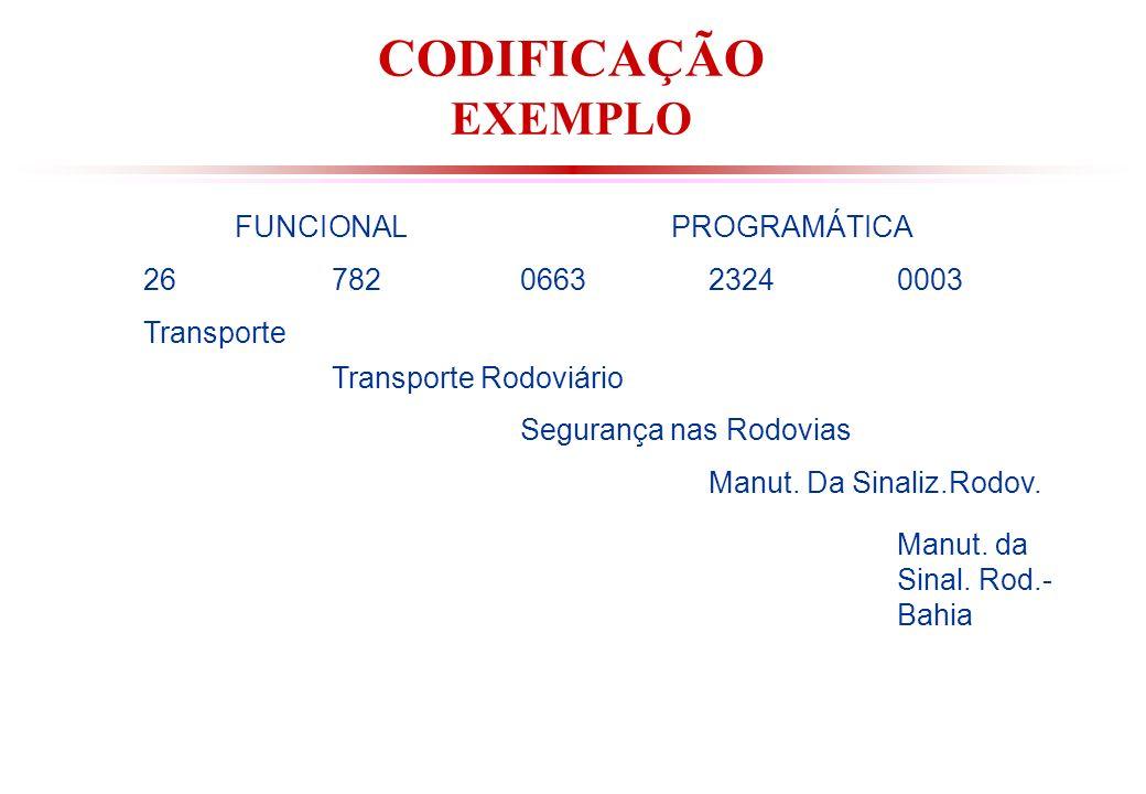 CODIFICAÇÃO EXEMPLO FUNCIONALPROGRAMÁTICA 26782066323240003 Transporte Transporte Rodoviário Segurança nas Rodovias Manut.