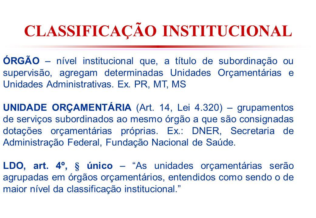 CLASSIFICAÇÃO INSTITUCIONAL ÓRGÃO – nível institucional que, a título de subordinação ou supervisão, agregam determinadas Unidades Orçamentárias e Unidades Administrativas.