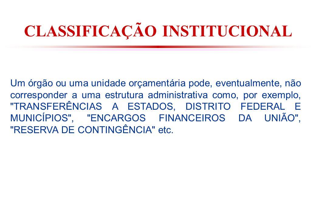 CLASSIFICAÇÃO INSTITUCIONAL Um órgão ou uma unidade orçamentária pode, eventualmente, não corresponder a uma estrutura administrativa como, por exemplo, TRANSFERÊNCIAS A ESTADOS, DISTRITO FEDERAL E MUNICÍPIOS , ENCARGOS FINANCEIROS DA UNIÃO , RESERVA DE CONTINGÊNCIA etc.