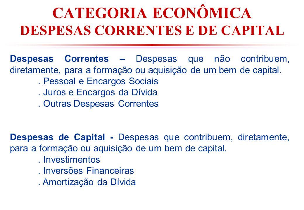 CATEGORIA ECONÔMICA DESPESAS CORRENTES E DE CAPITAL Despesas Correntes – Despesas que não contribuem, diretamente, para a formação ou aquisição de um bem de capital..
