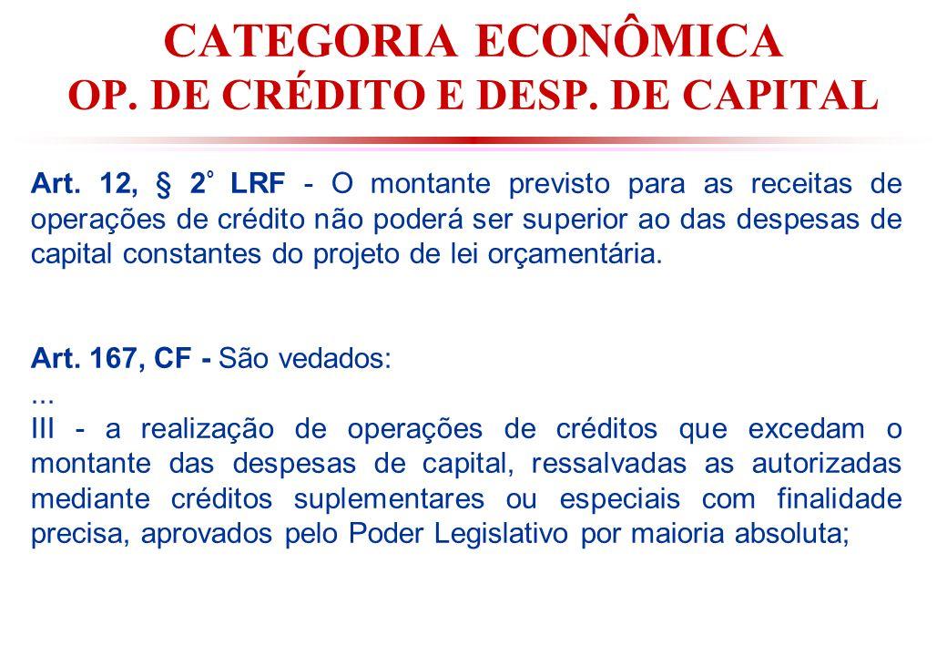 CATEGORIA ECONÔMICA OP.DE CRÉDITO E DESP. DE CAPITAL Art.