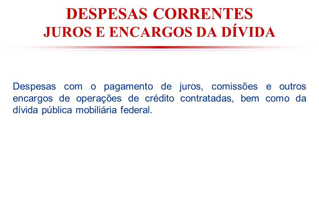 DESPESAS CORRENTES JUROS E ENCARGOS DA DÍVIDA Despesas com o pagamento de juros, comissões e outros encargos de operações de crédito contratadas, bem como da dívida pública mobiliária federal.
