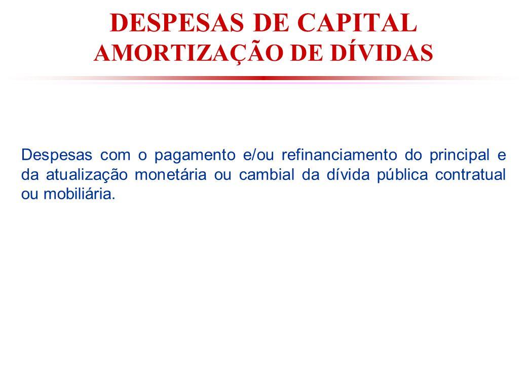 DESPESAS DE CAPITAL AMORTIZAÇÃO DE DÍVIDAS Despesas com o pagamento e/ou refinanciamento do principal e da atualização monetária ou cambial da dívida pública contratual ou mobiliária.
