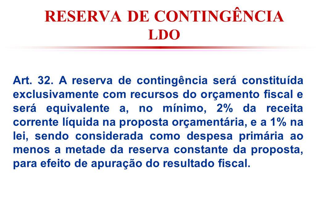 RESERVA DE CONTINGÊNCIA LDO Art.32.