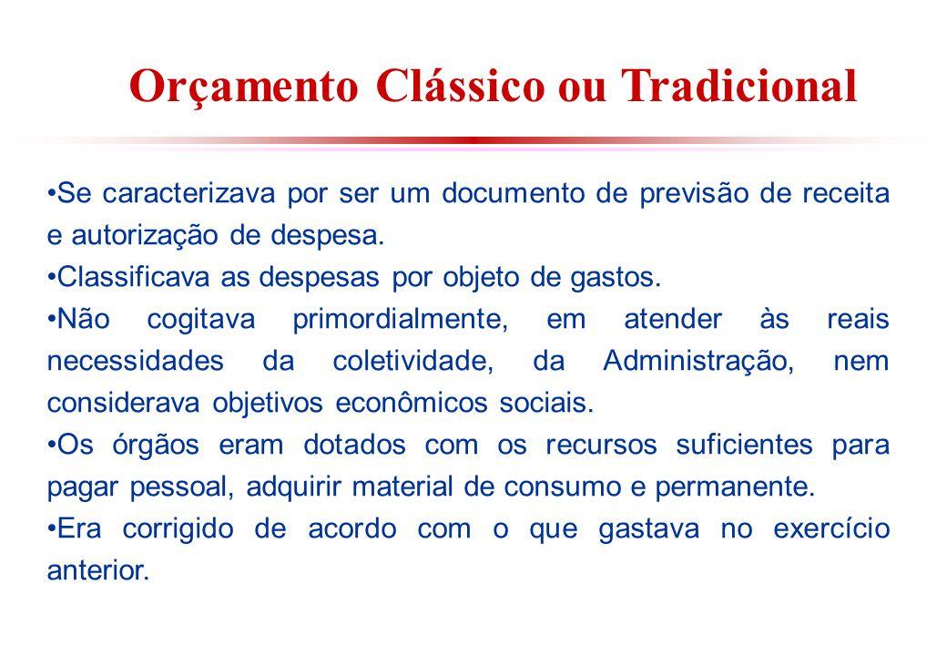 Orçamento Clássico ou Tradicional Se caracterizava por ser um documento de previsão de receita e autorização de despesa.