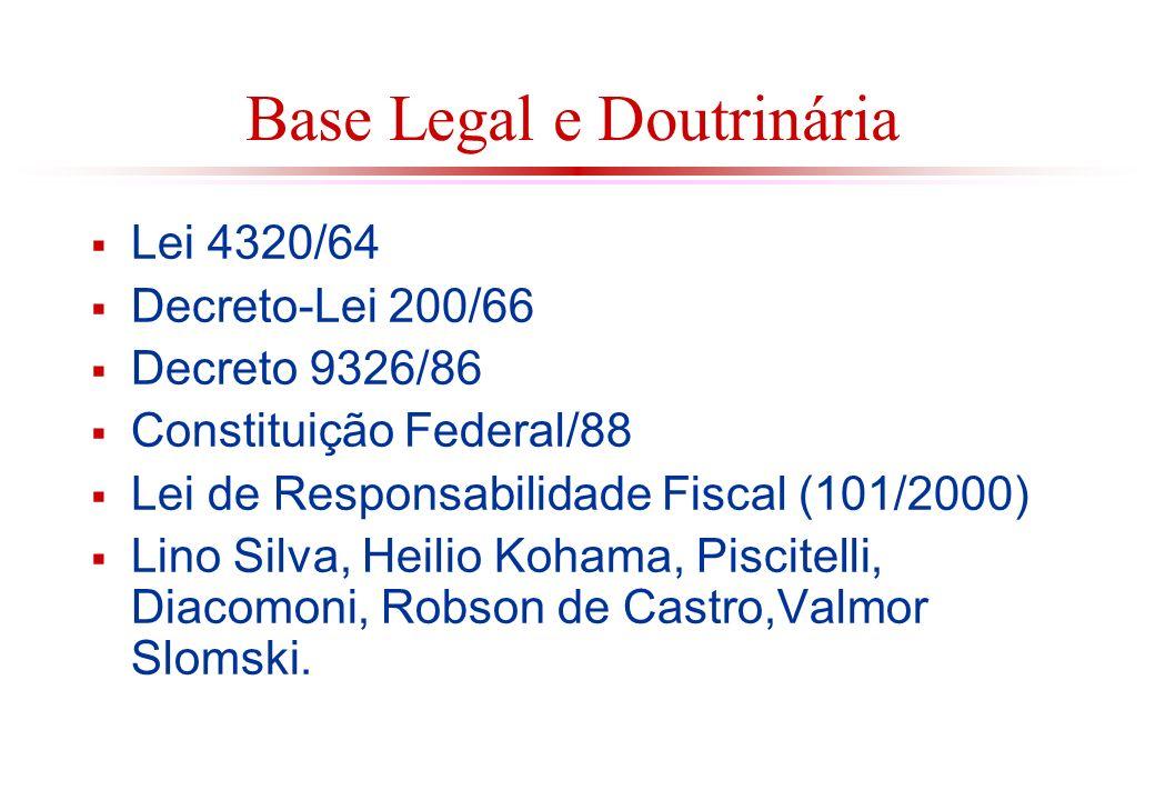 Base Legal e Doutrinária Lei 4320/64 Decreto-Lei 200/66 Decreto 9326/86 Constituição Federal/88 Lei de Responsabilidade Fiscal (101/2000) Lino Silva, Heilio Kohama, Piscitelli, Diacomoni, Robson de Castro,Valmor Slomski.