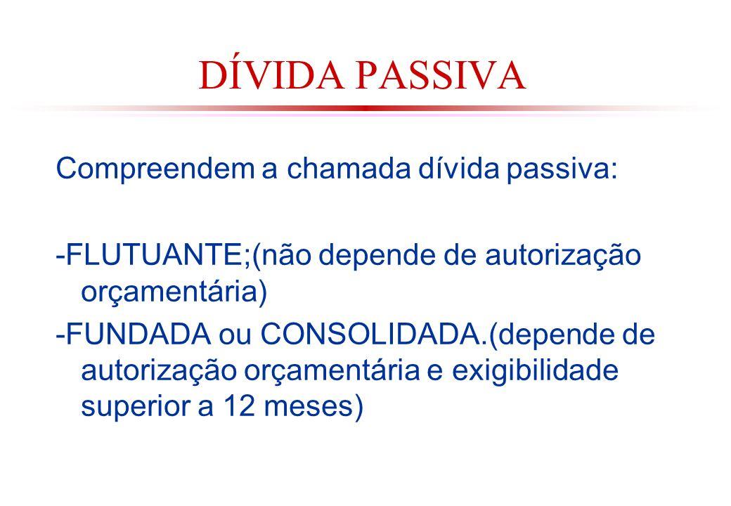 DÍVIDA PASSIVA Compreendem a chamada dívida passiva: -FLUTUANTE;(não depende de autorização orçamentária) -FUNDADA ou CONSOLIDADA.(depende de autorização orçamentária e exigibilidade superior a 12 meses)