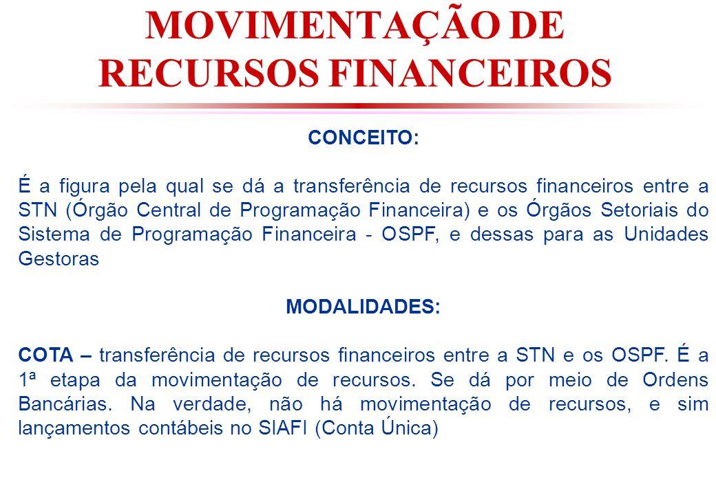 MOVIMENTAÇÃO DE RECURSOS FINANCEIROS CONCEITO: É a figura pela qual se dá a transferência de recursos financeiros entre a STN (Órgão Central de Programação Financeira) e os Órgãos Setoriais do Sistema de Programação Financeira - OSPF, e dessas para as Unidades Gestoras MODALIDADES: COTA – transferência de recursos financeiros entre a STN e os OSPF.