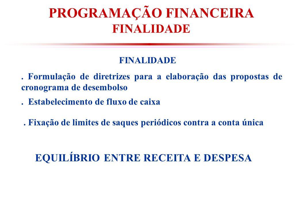 PROGRAMAÇÃO FINANCEIRA FINALIDADE FINALIDADE.