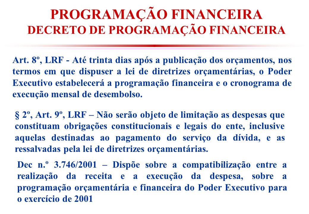 PROGRAMAÇÃO FINANCEIRA DECRETO DE PROGRAMAÇÃO FINANCEIRA Art.