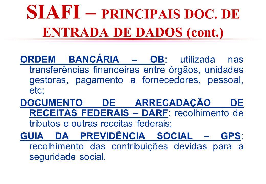SIAFI – PRINCIPAIS DOC.