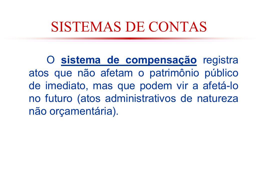 SISTEMAS DE CONTAS O sistema de compensação registra atos que não afetam o patrimônio público de imediato, mas que podem vir a afetá-lo no futuro (atos administrativos de natureza não orçamentária).