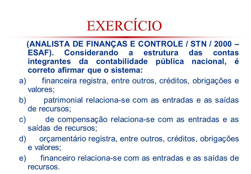 EXERCÍCIO (ANALISTA DE FINANÇAS E CONTROLE / STN / 2000 – ESAF).