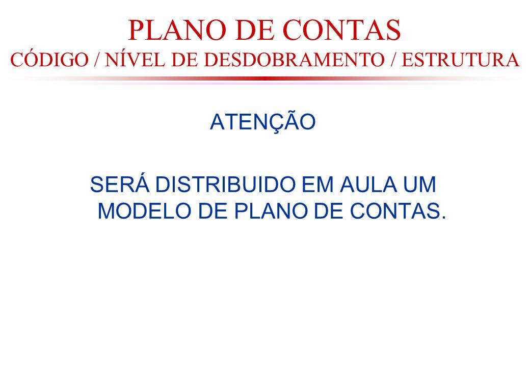 PLANO DE CONTAS CÓDIGO / NÍVEL DE DESDOBRAMENTO / ESTRUTURA ATENÇÃO SERÁ DISTRIBUIDO EM AULA UM MODELO DE PLANO DE CONTAS.